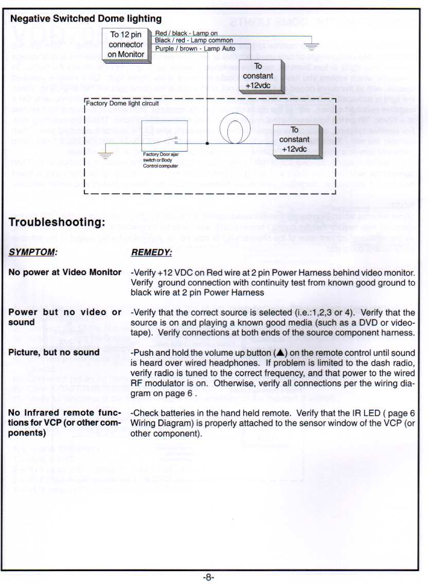 Discount Mobile Video And Rear Observation Systems Ir To Rf Converter Circuit Page 2 5