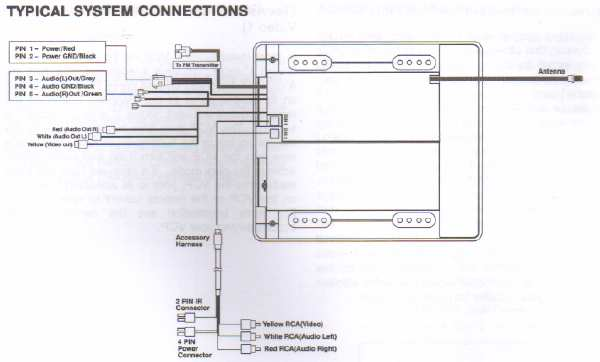 headrest monitor wiring diagram headrest image discount mobile video and rear observation systems on headrest monitor wiring diagram